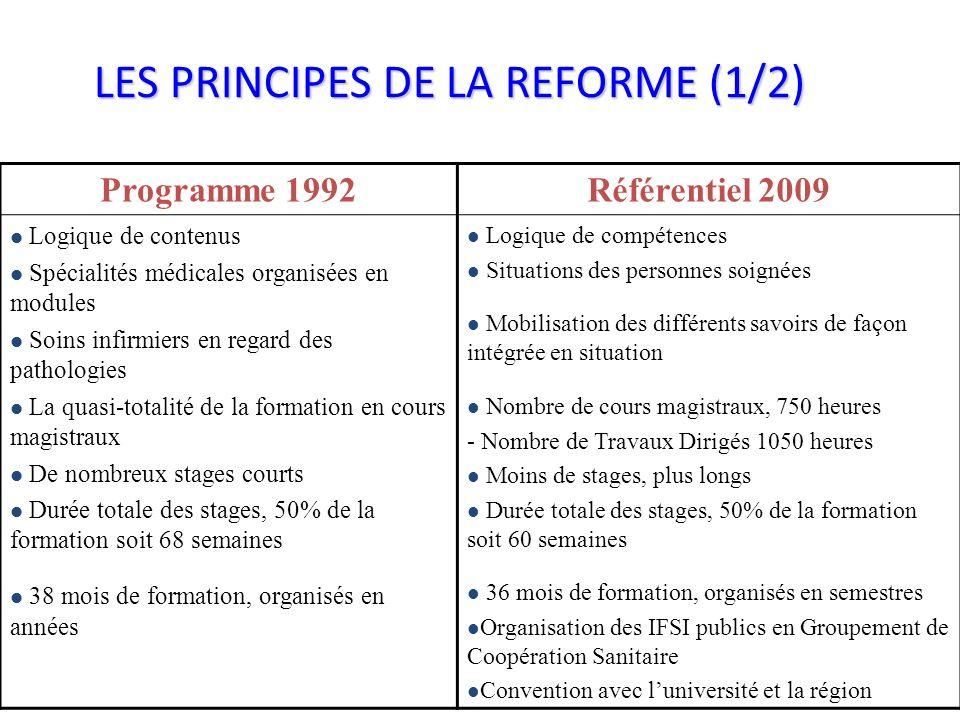 LES PRINCIPES DE LA REFORME (1/2)