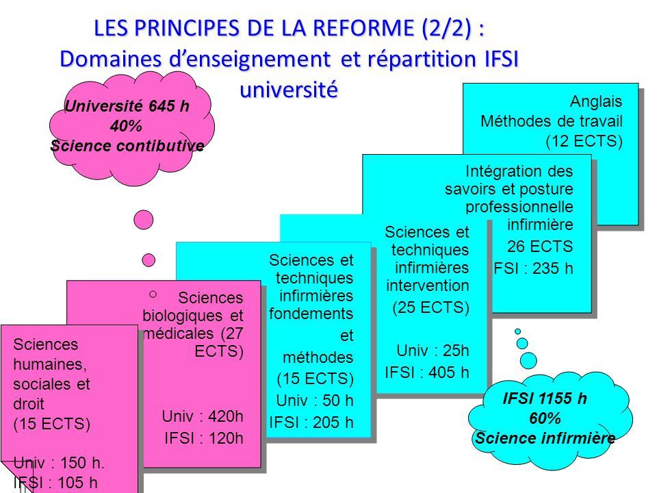 LES PRINCIPES DE LA REFORME (2/2) :