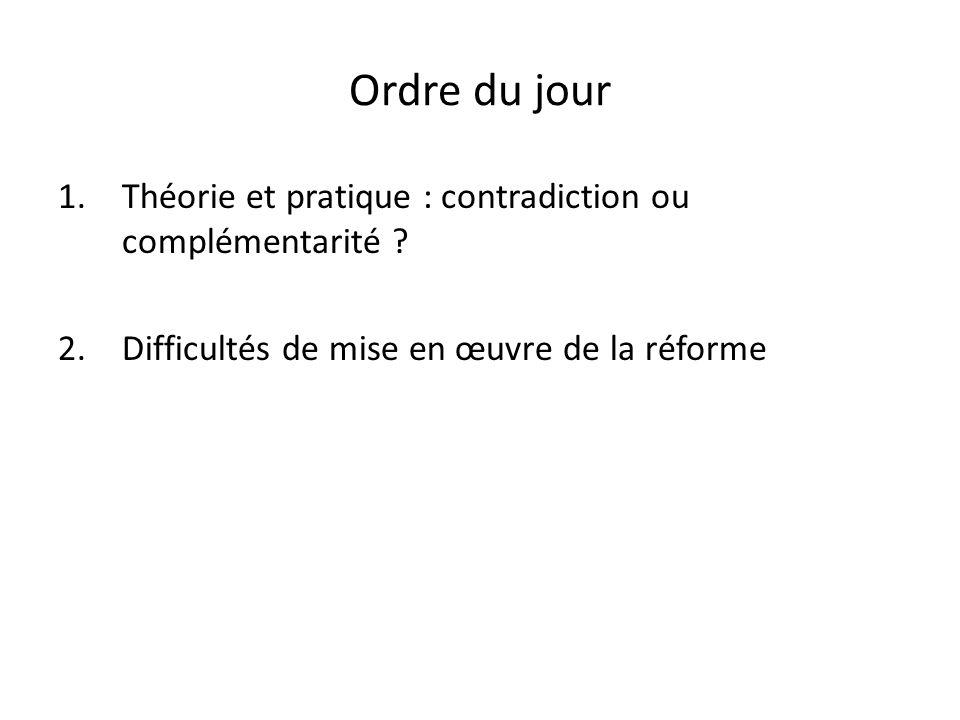 Ordre du jour Théorie et pratique : contradiction ou complémentarité