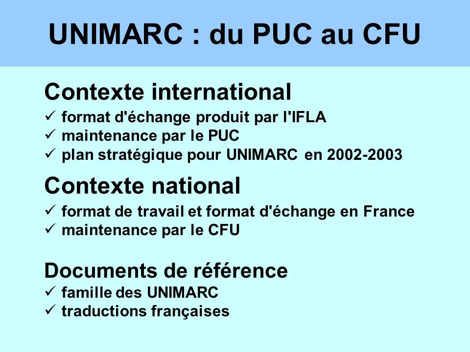 UNIMARC : du PUC au CFU Contexte international Contexte national