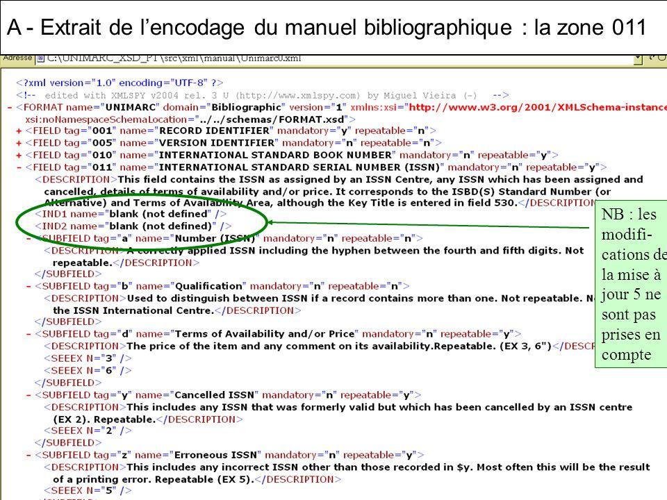 A - Extrait de l'encodage du manuel bibliographique : la zone 011