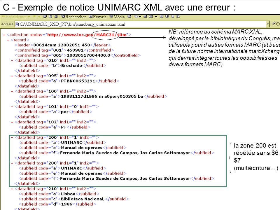 C - Exemple de notice UNIMARC XML avec une erreur :