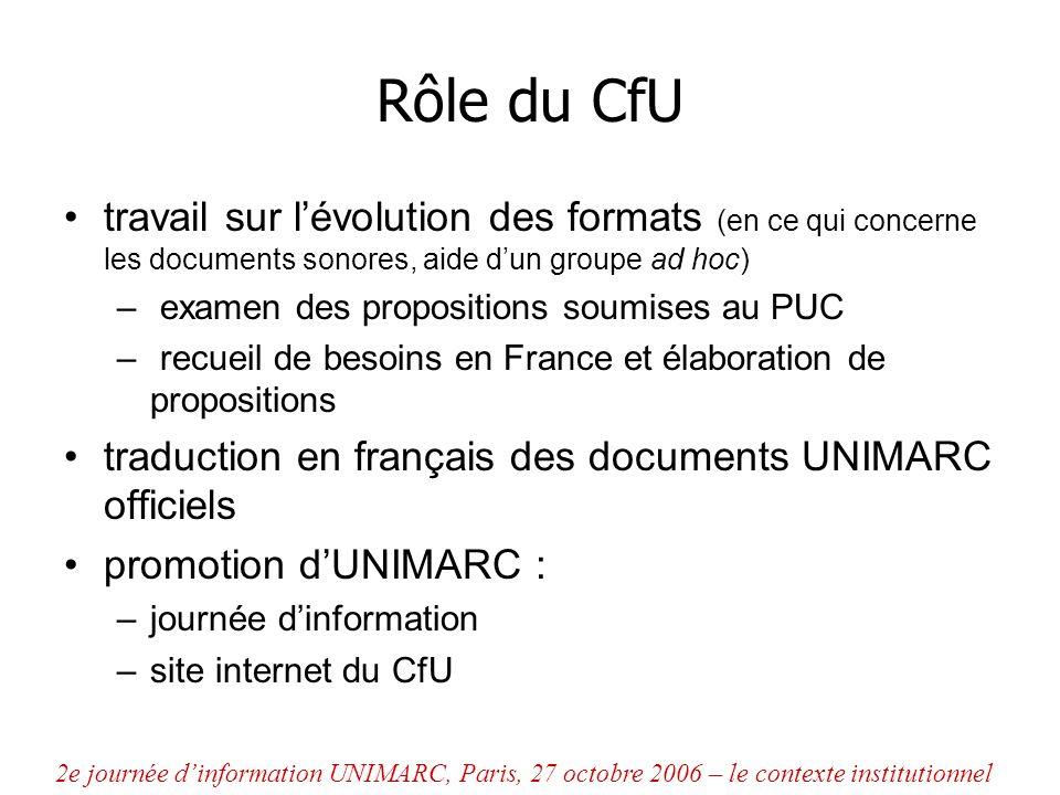Rôle du CfU travail sur l'évolution des formats (en ce qui concerne les documents sonores, aide d'un groupe ad hoc)
