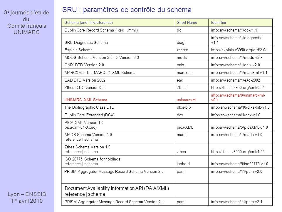 SRU : paramètres de contrôle du schéma