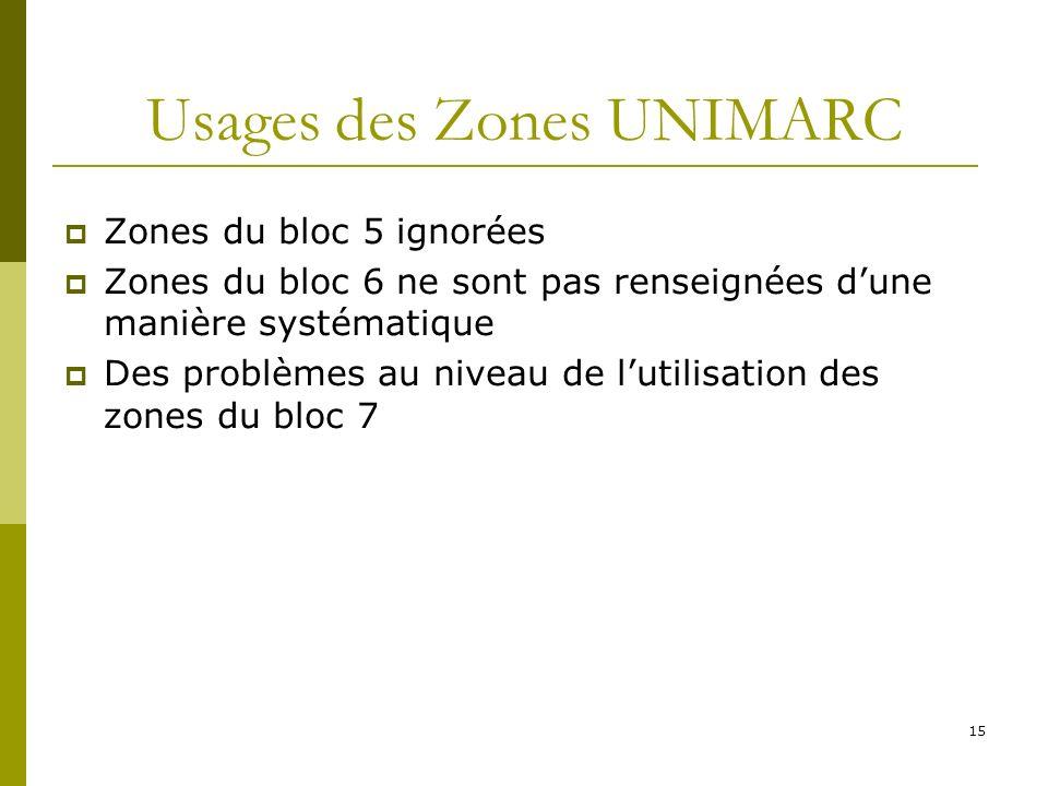 Usages des Zones UNIMARC