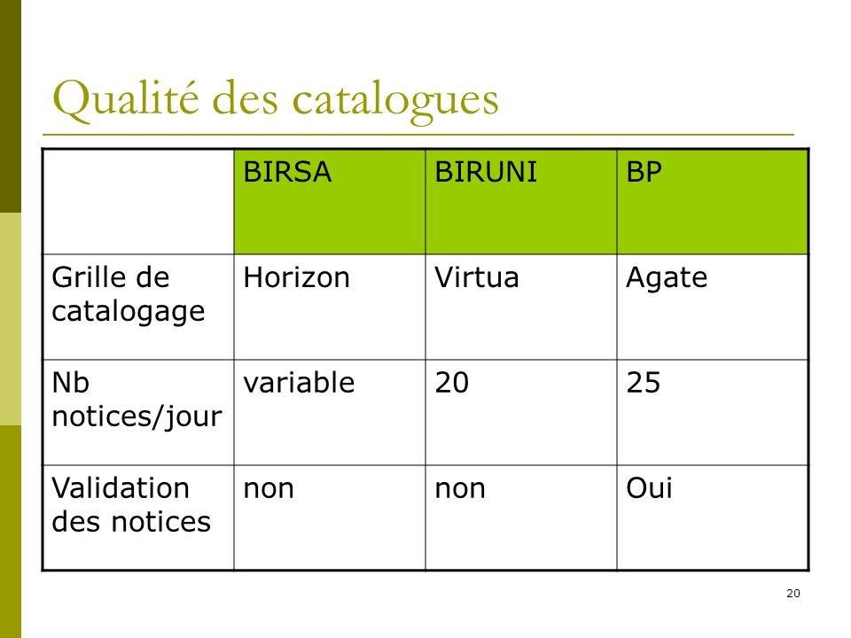 Qualité des catalogues