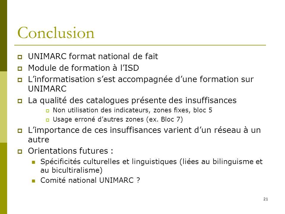 Conclusion UNIMARC format national de fait Module de formation à l'ISD