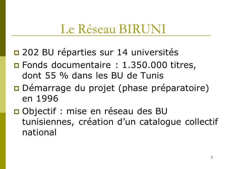 Le Réseau BIRUNI 202 BU réparties sur 14 universités