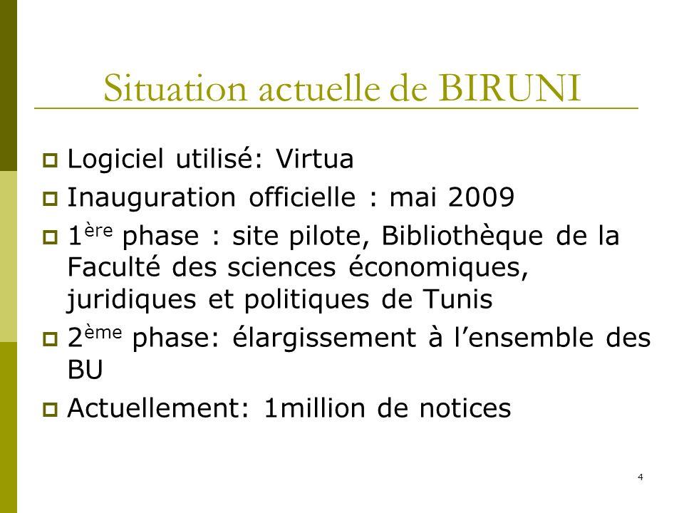 Situation actuelle de BIRUNI