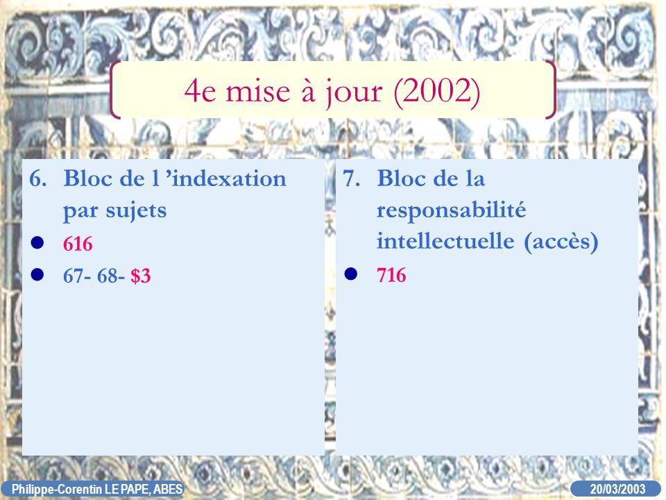 4e mise à jour (2002) 6. Bloc de l 'indexation par sujets