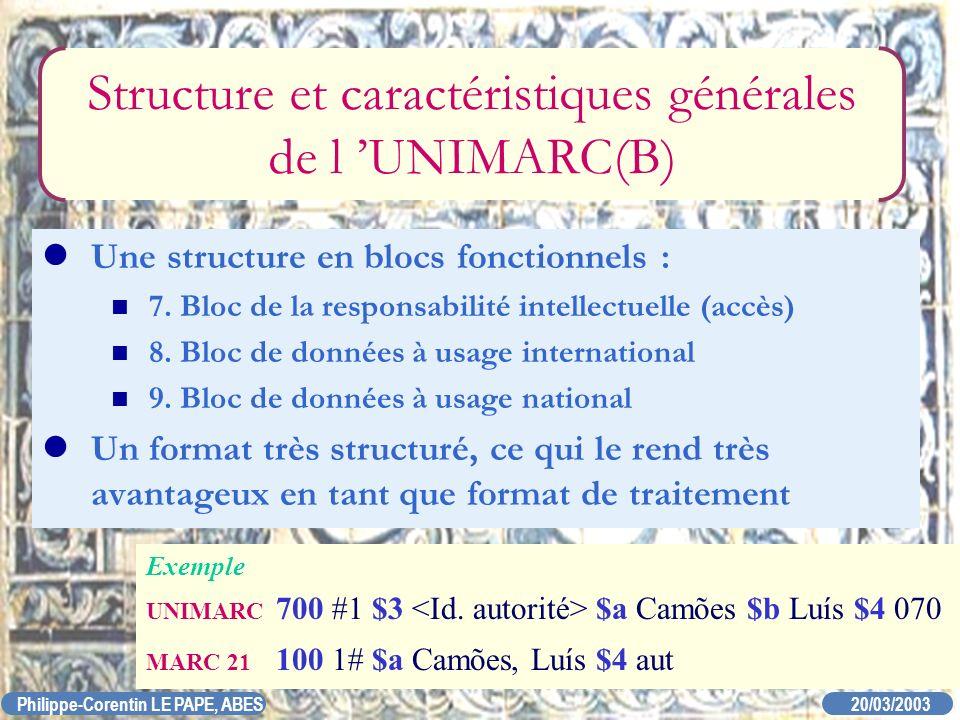 Structure et caractéristiques générales de l 'UNIMARC(B)