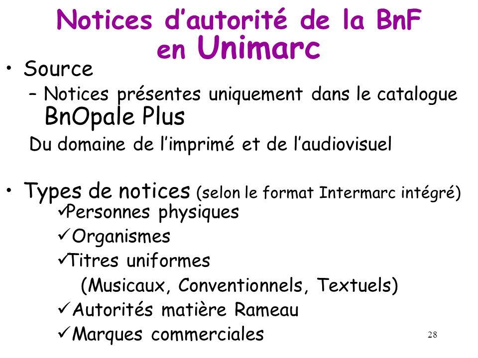 Notices d'autorité de la BnF en Unimarc
