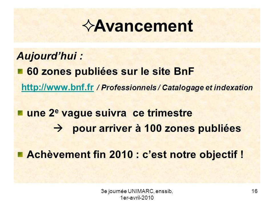 Avancement Aujourd'hui : 60 zones publiées sur le site BnF