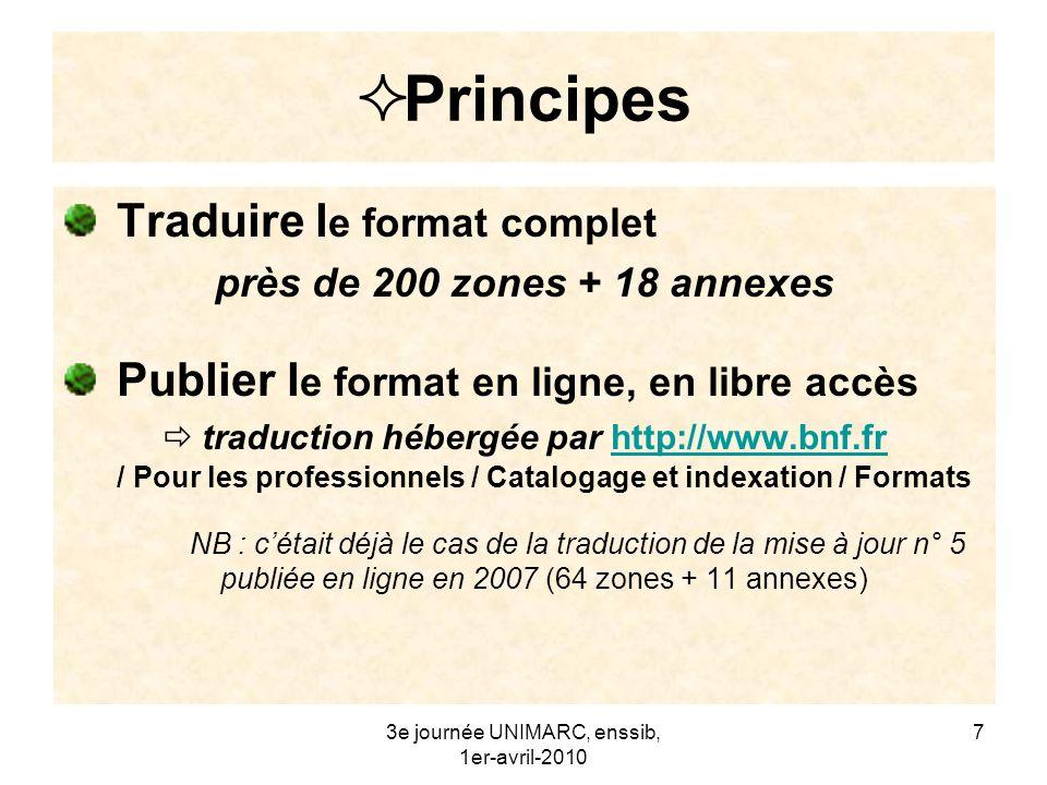 / Pour les professionnels / Catalogage et indexation / Formats