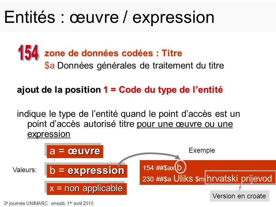 Entités : œuvre / expression
