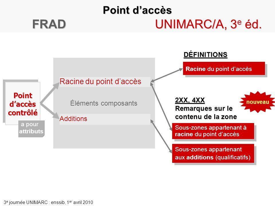 FRAD UNIMARC/A, 3e éd. Point d'accès Racine du point d'accès