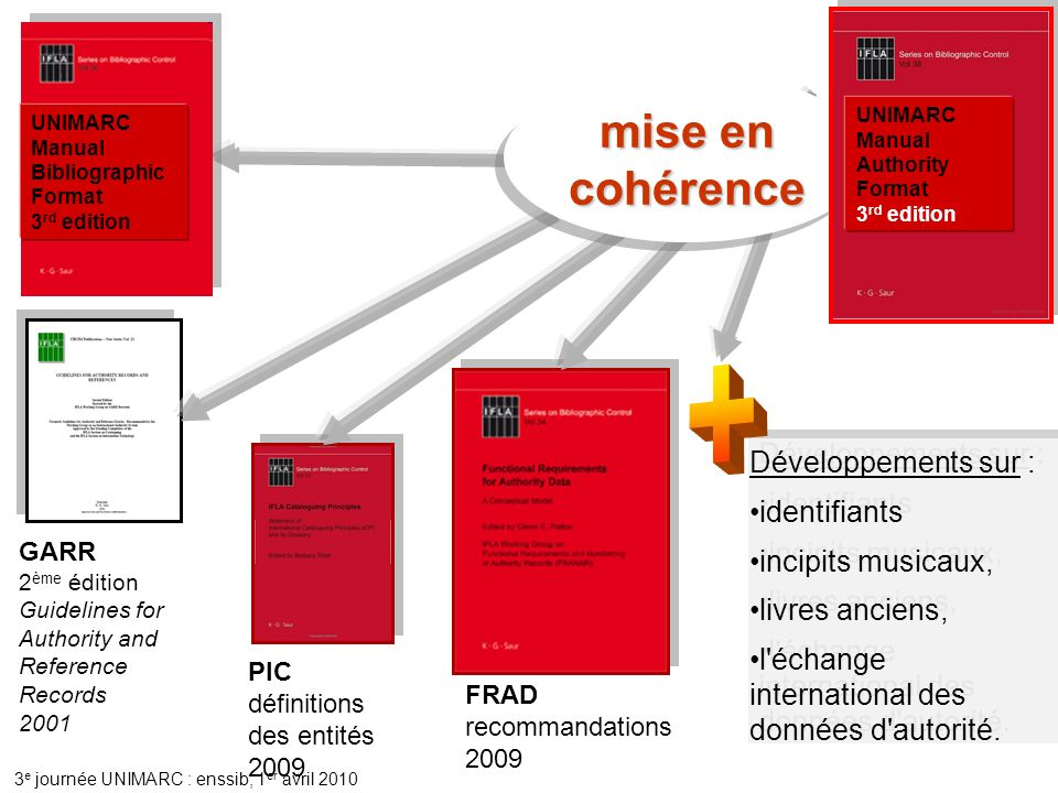 + mise en cohérence UNIMARC Authorities 3rd edition 2009