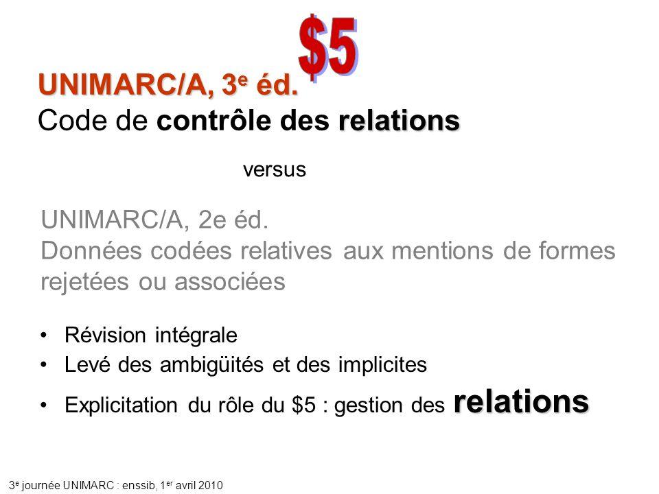 UNIMARC/A, 3e éd. Code de contrôle des relations