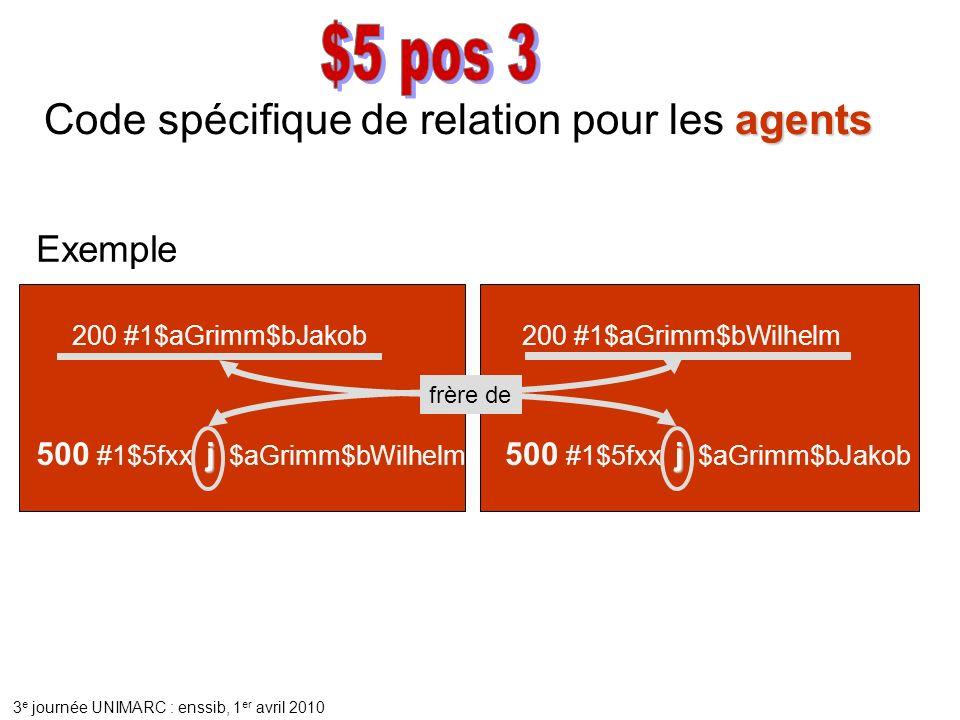 Code spécifique de relation pour les agents