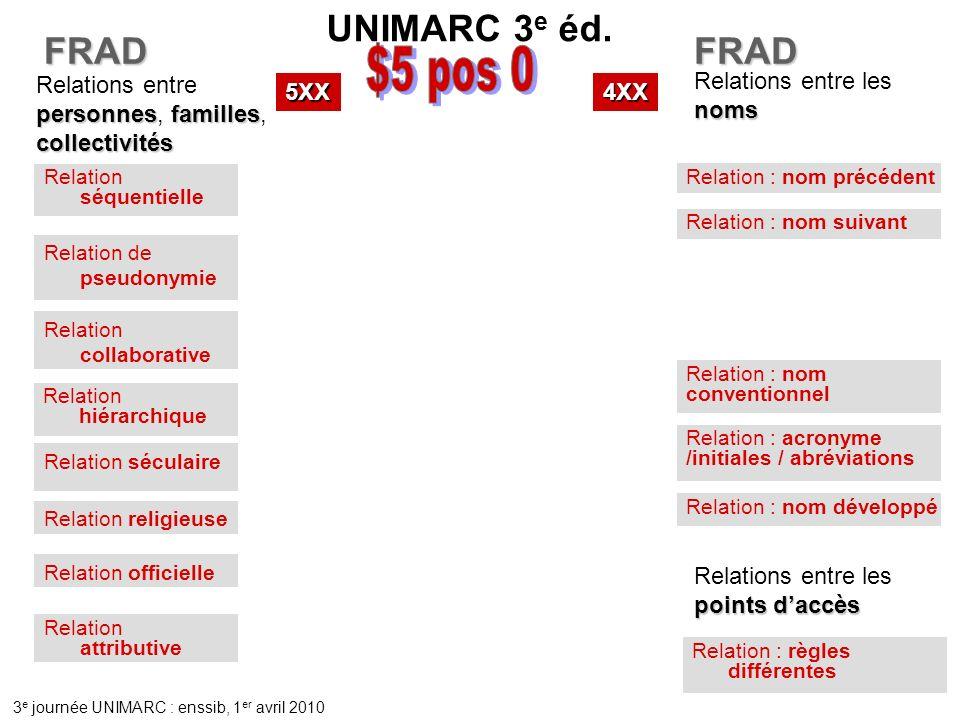 $5 pos 0 UNIMARC 3e éd. FRAD FRAD