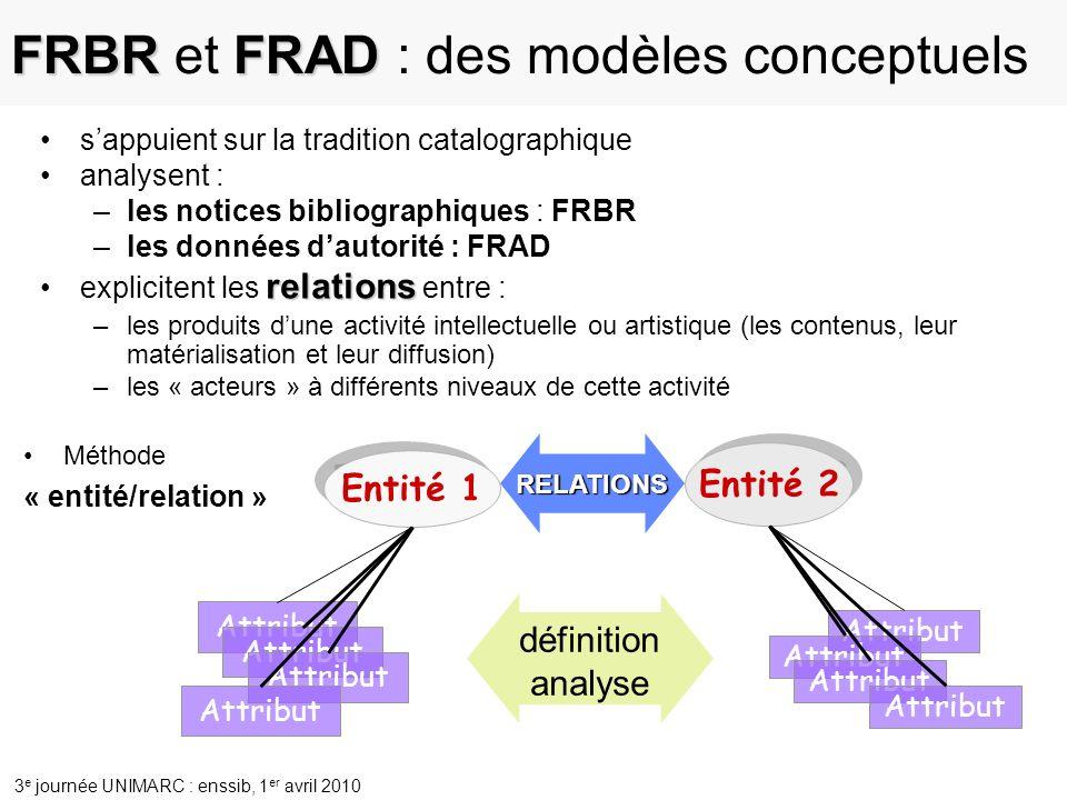 FRBR et FRAD : des modèles conceptuels