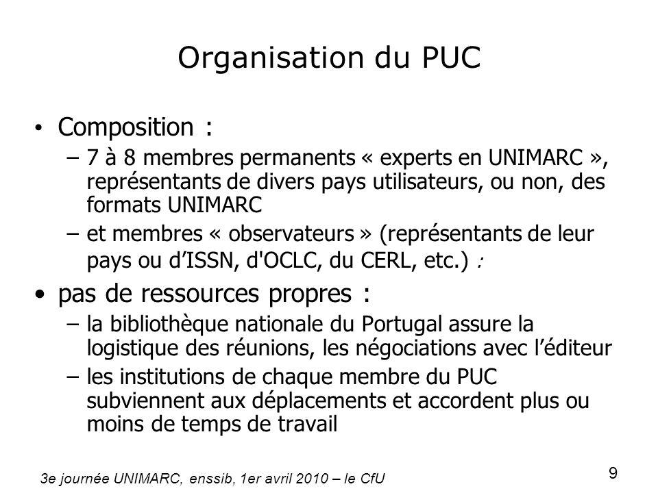 Organisation du PUC Composition : pas de ressources propres :