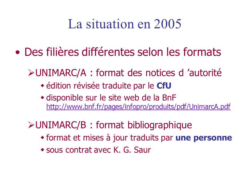 La situation en 2005 Des filières différentes selon les formats