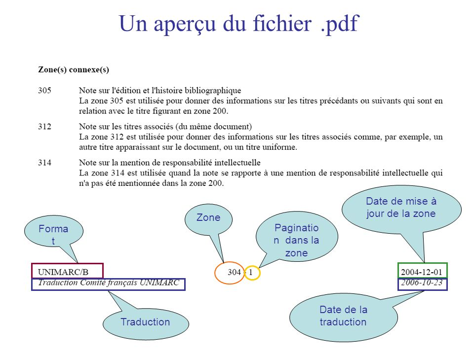 Un aperçu du fichier .pdf