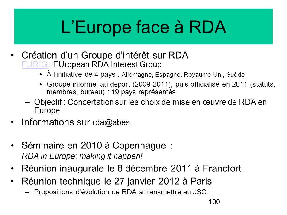 L'Europe face à RDACréation d'un Groupe d'intérêt sur RDA EURIG : EUropean RDA Interest Group.