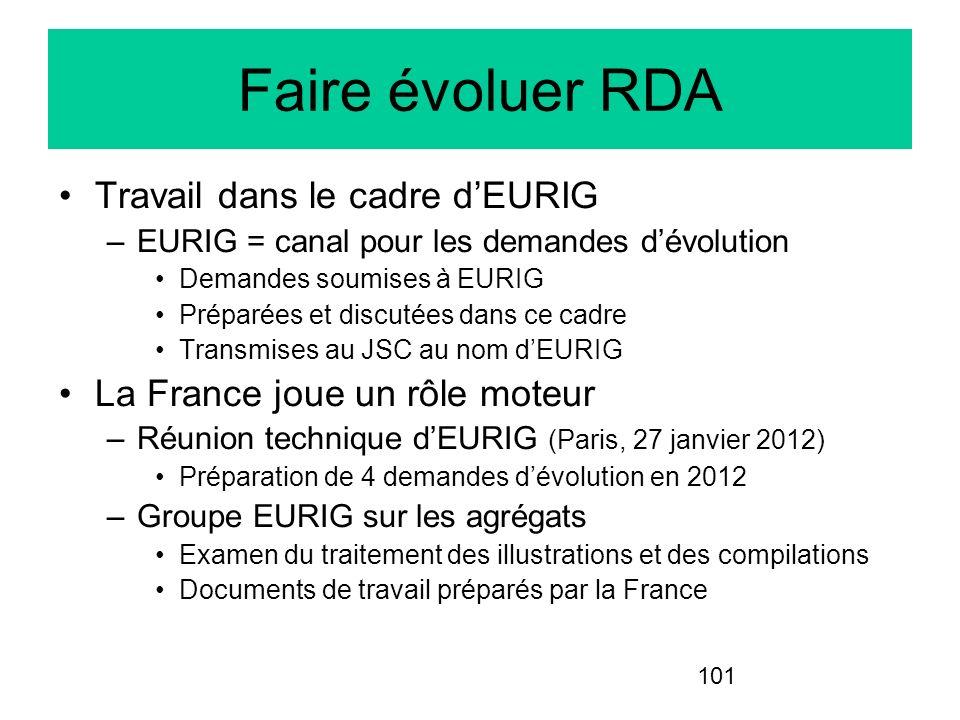 Faire évoluer RDA Travail dans le cadre d'EURIG