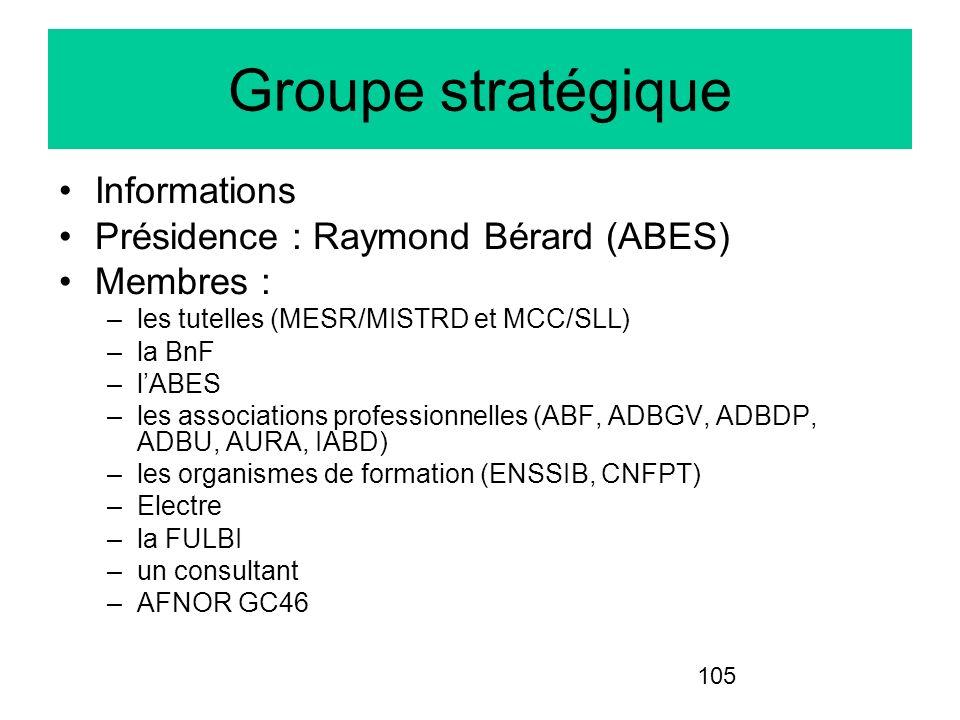 Groupe stratégique Informations Présidence : Raymond Bérard (ABES)
