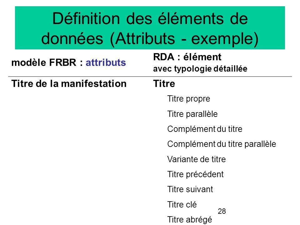 Définition des éléments de données (Attributs - exemple)