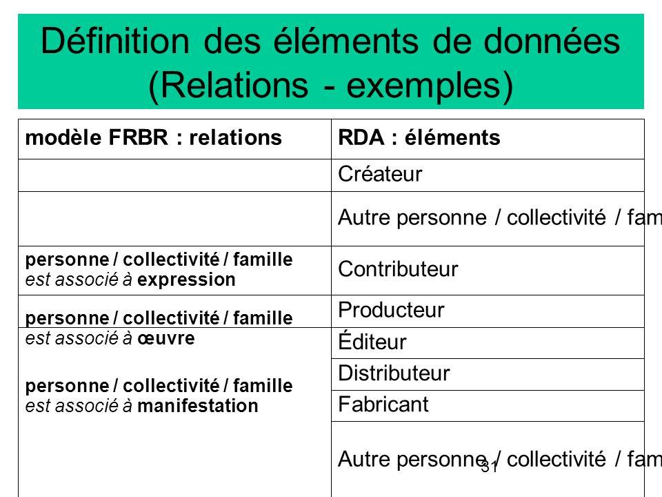 Définition des éléments de données (Relations - exemples)