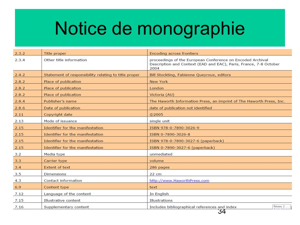 Notice de monographie