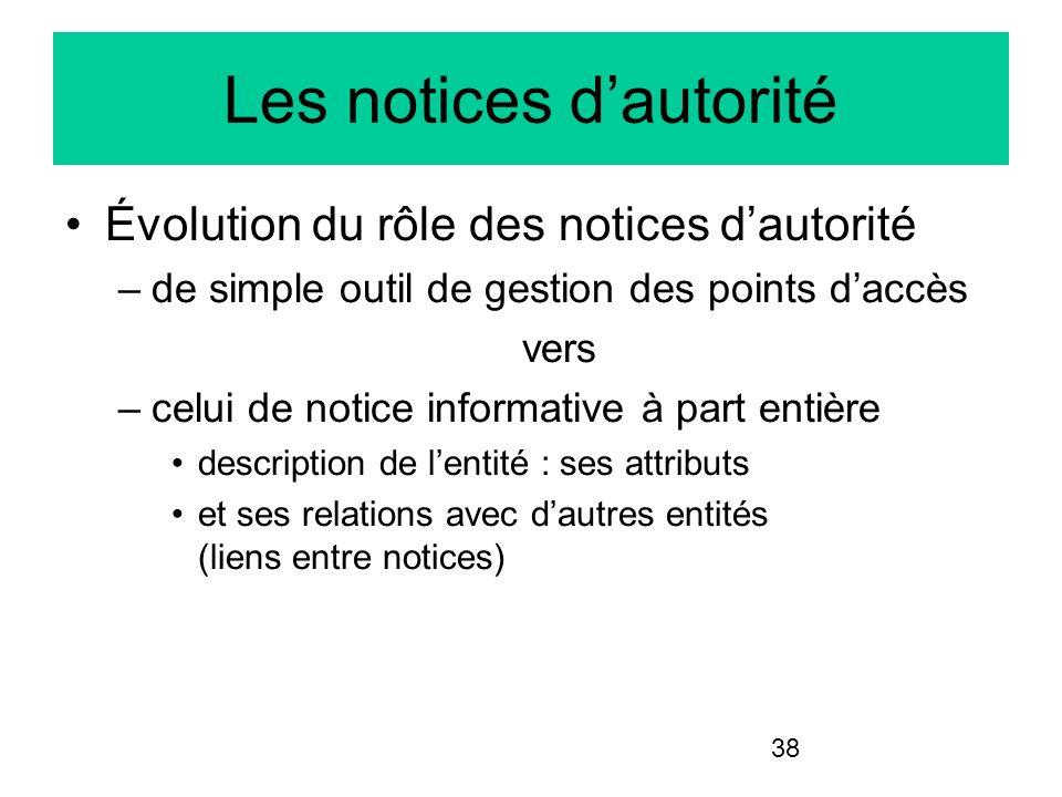 Les notices d'autorité