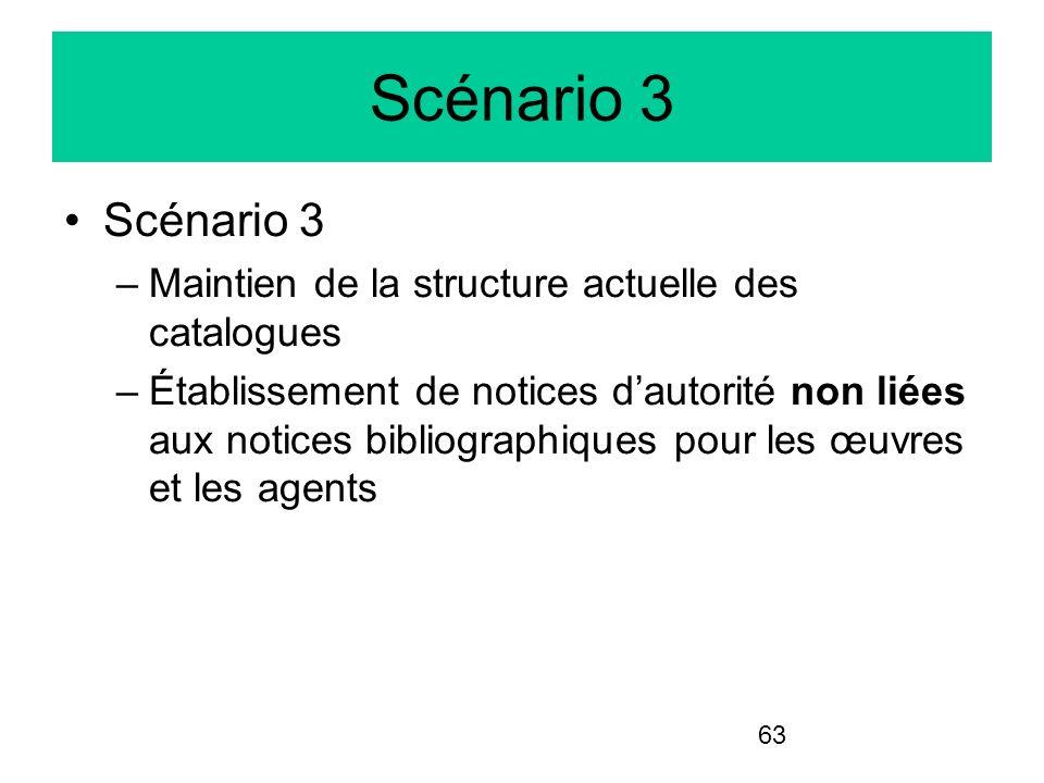 Scénario 3 Scénario 3 Maintien de la structure actuelle des catalogues