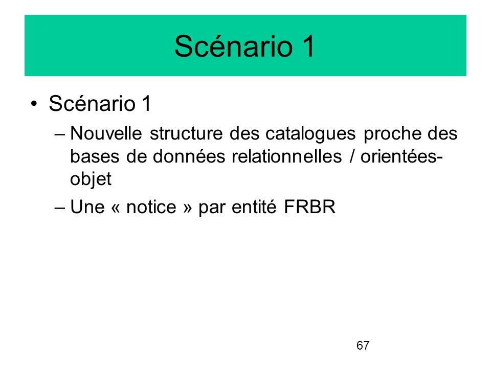 Scénario 1 Scénario 1. Nouvelle structure des catalogues proche des bases de données relationnelles / orientées- objet.