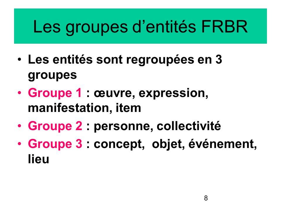 Les groupes d'entités FRBR