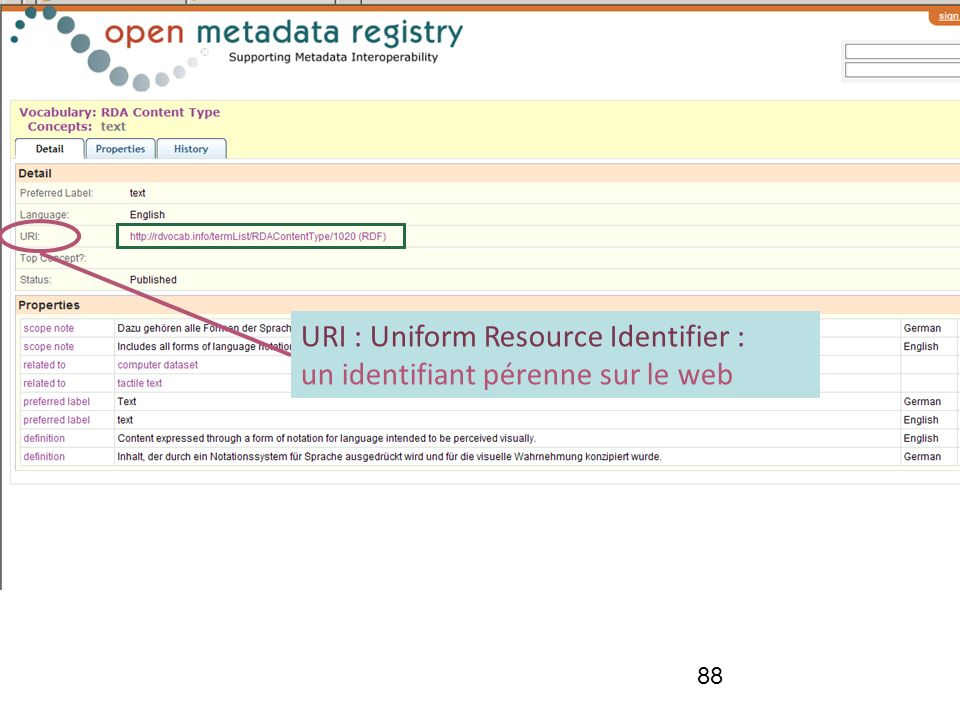 URI : Uniform Resource Identifier : un identifiant pérenne sur le web