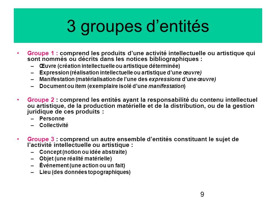 3 groupes d'entités