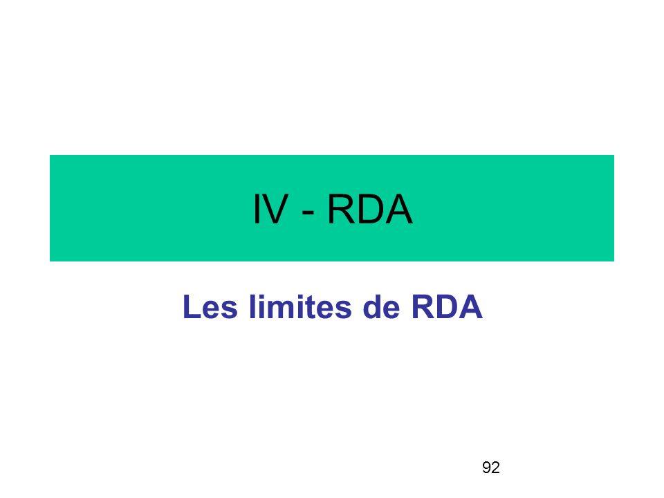 IV - RDA Les limites de RDA