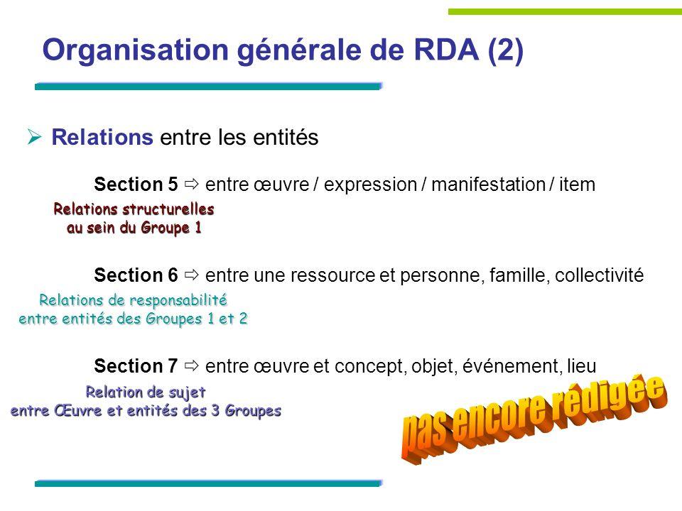 Organisation générale de RDA (2)