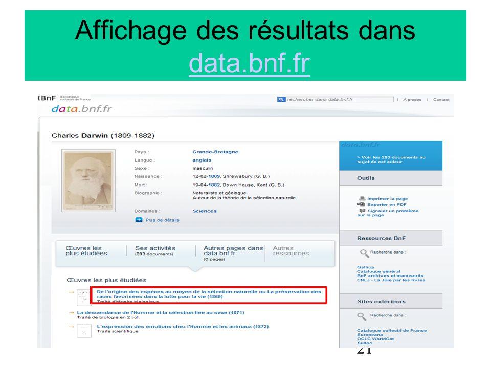 Affichage des résultats dans data.bnf.fr