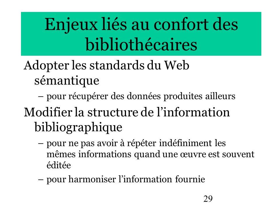 Enjeux liés au confort des bibliothécaires