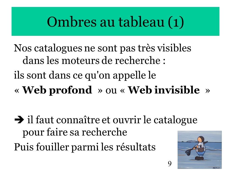 Ombres au tableau (1) Nos catalogues ne sont pas très visibles dans les moteurs de recherche : ils sont dans ce qu on appelle le.