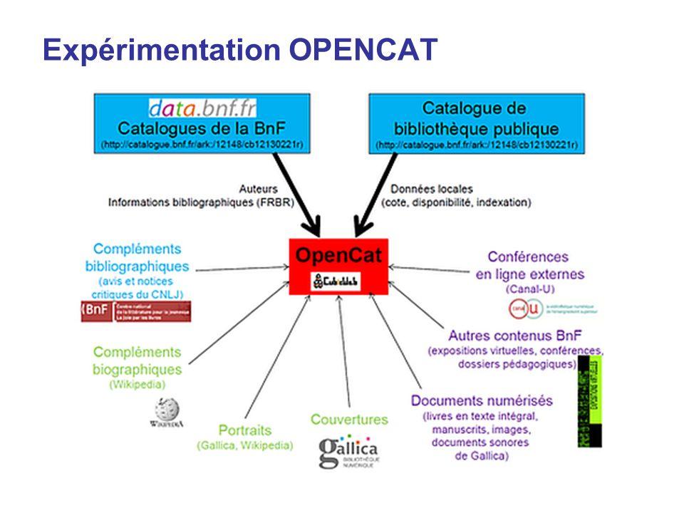 Expérimentation OPENCAT