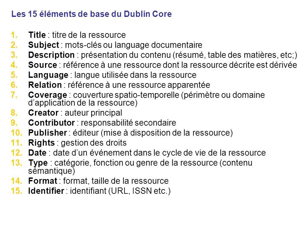 Les 15 éléments de base du Dublin Core
