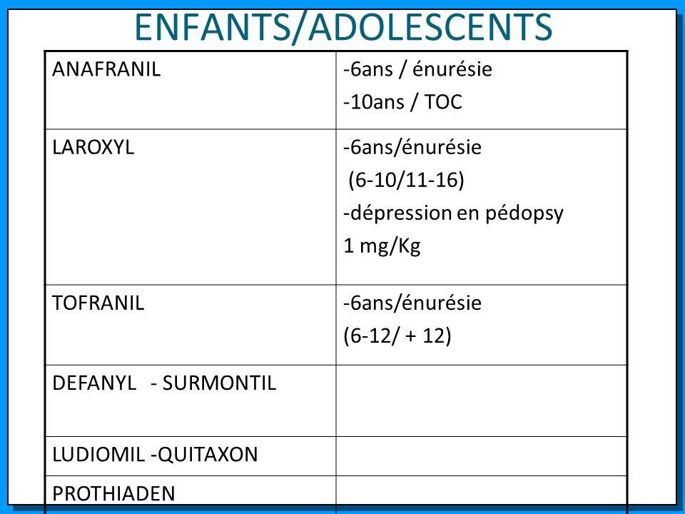 ENFANTS/ADOLESCENTS ANAFRANIL 6ans / énurésie 10ans / TOC LAROXYL