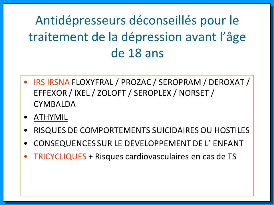 Antidépresseurs déconseillés pour le traitement de la dépression avant l'âge de 18 ans