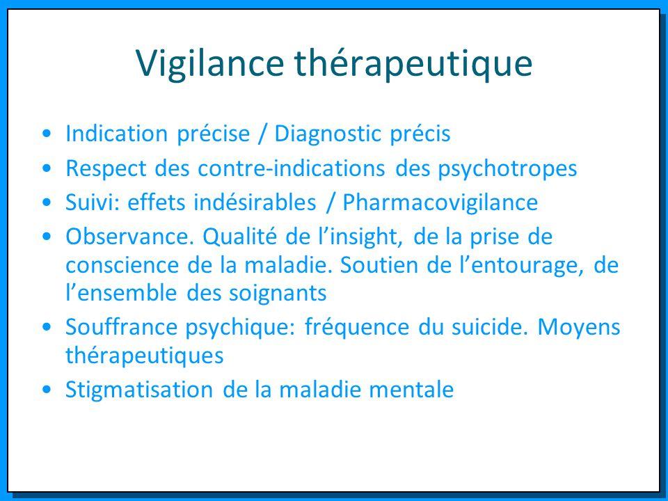 Vigilance thérapeutique